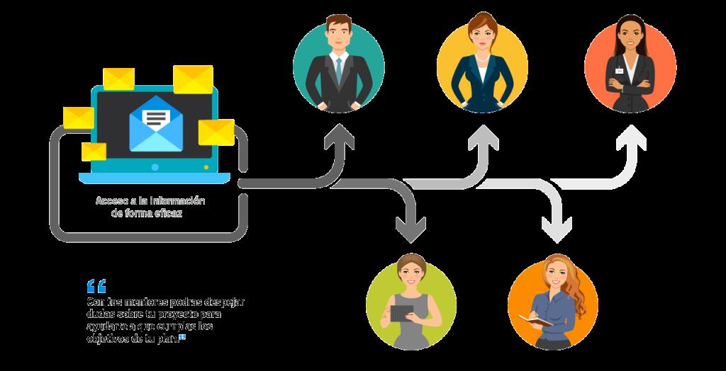Consultor-empresarial-mentores-profesionales-impulsa-consulting
